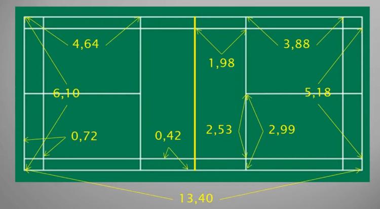 El campo de badminton y sus medidas